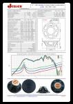 c12n_specification_sheet.pdf