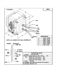 Specification Sheet for Twin Reverb, Dual Showman - 120 V