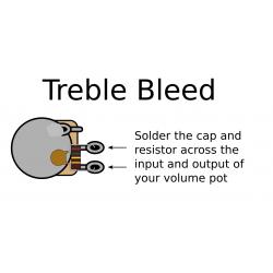 Treble Bleed