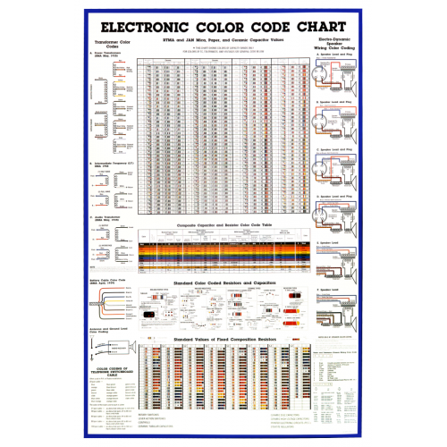 Poster, Electronic Color Code Chart image 1